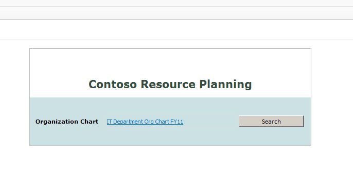 Contoso Resource Planning form with URL added