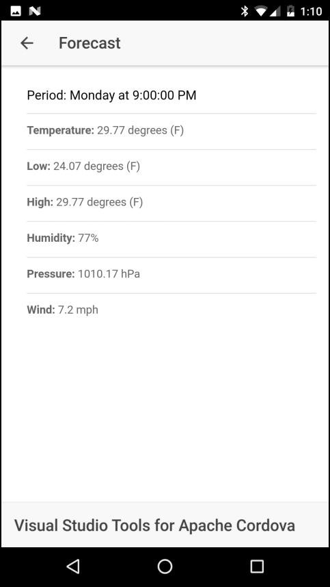 Aplicación página del tiempo Pronóstico
