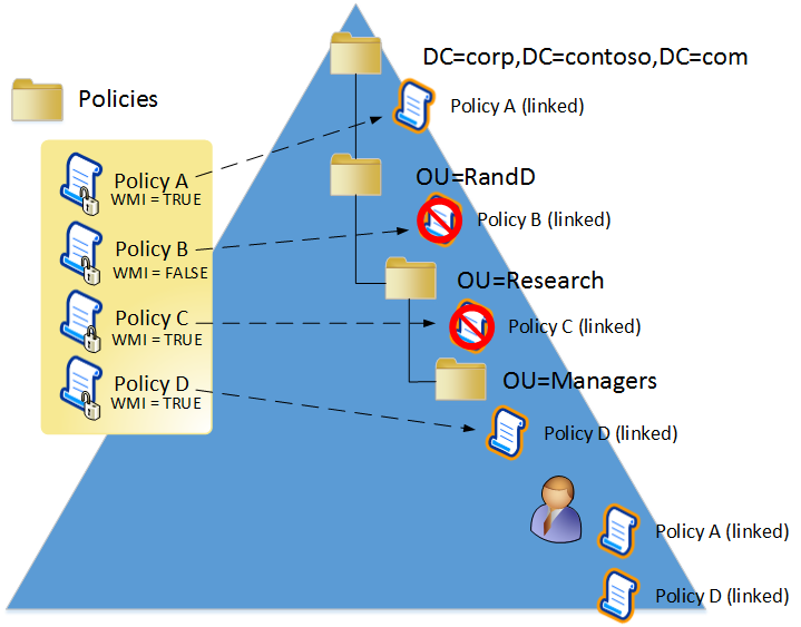 Group Policy Preferences | Microsoft Docs
