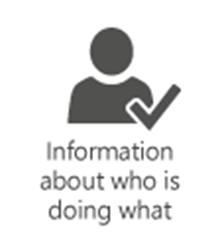 PMO-Information