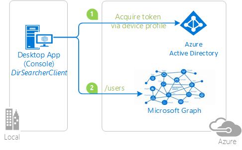 Microsoft Docs
