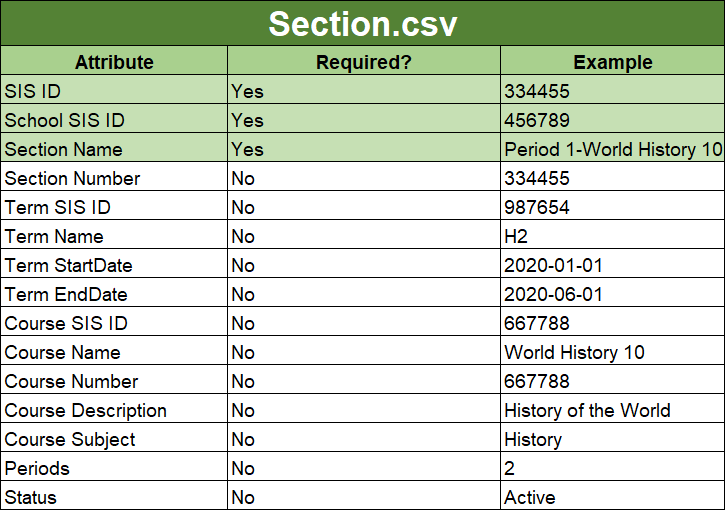 CSV File Format for SDS | Microsoft Docs Csv Data File Format Example on text format example, csv format in excel, journal entry format example,