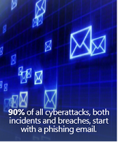 90% of all cyberattacks start with a phishing email