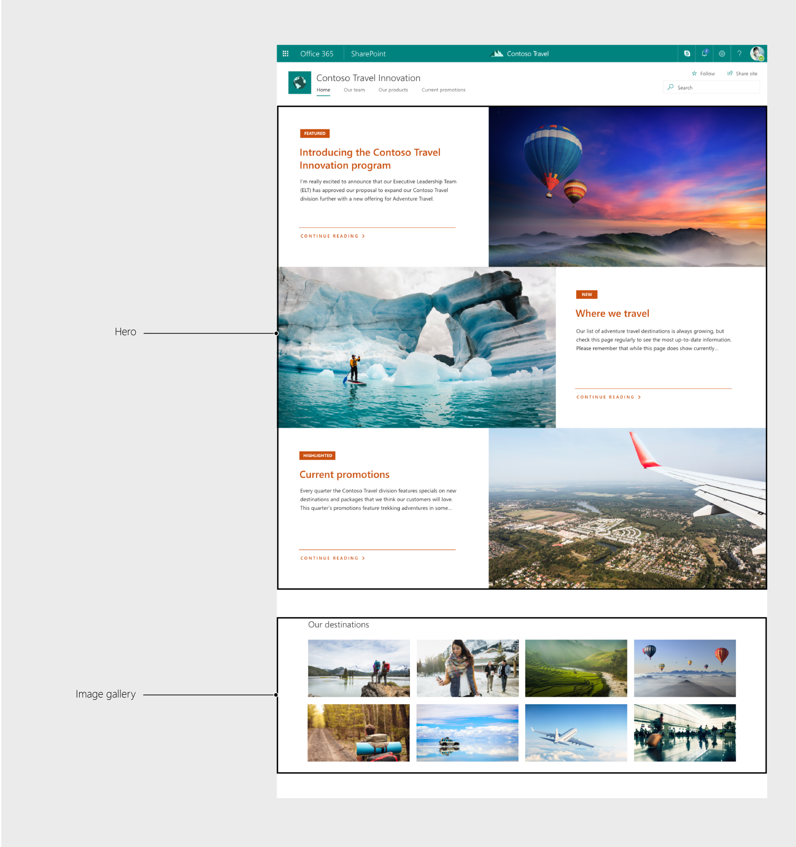 Key Web Part Examples Microsoft Docs Panel Distribution Image Visual Dictionary Online Showcase Site Homepage