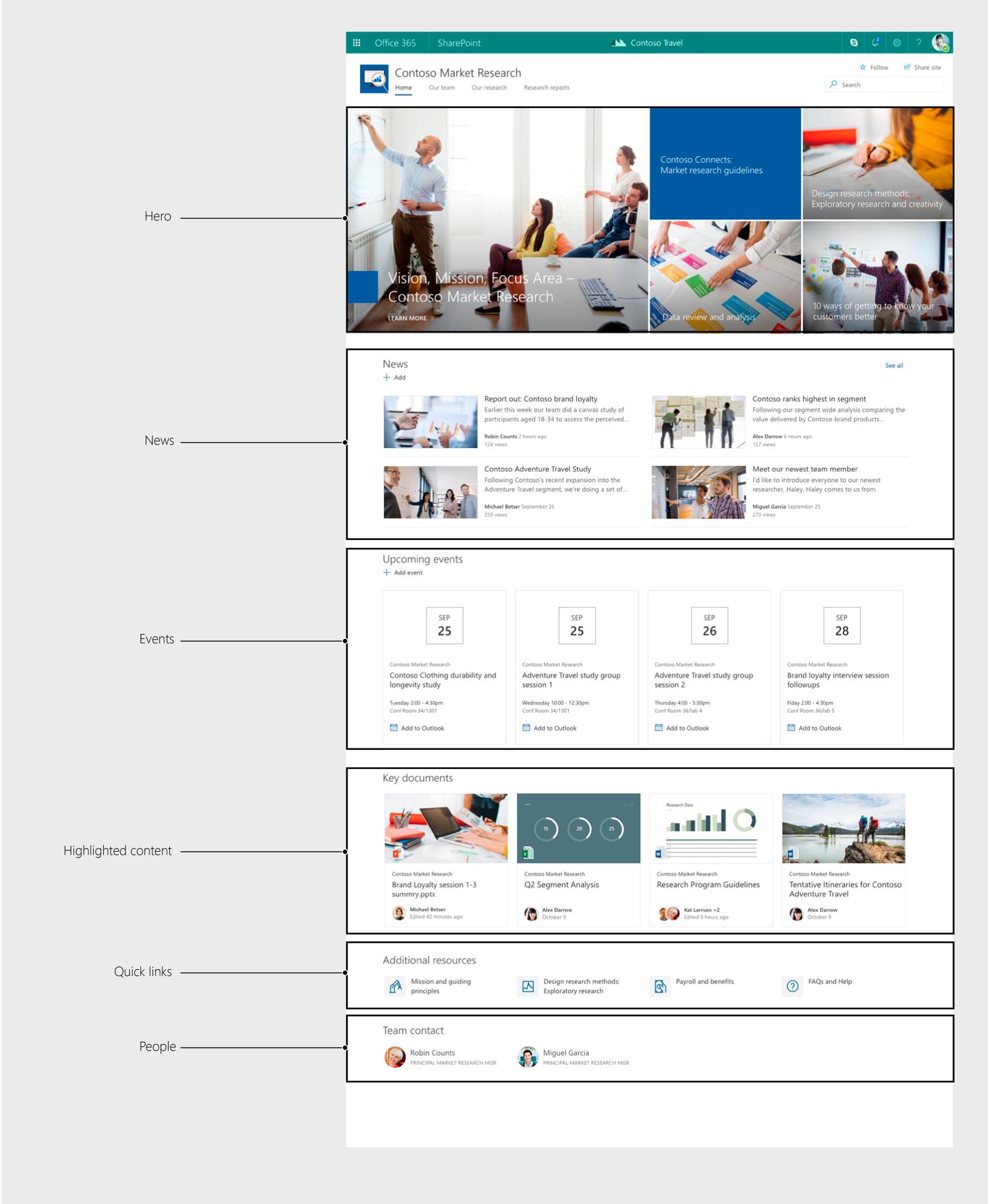 Key Web Part Examples Microsoft Docs
