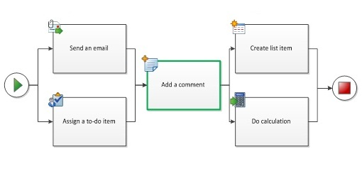 microsoft visio how to create connection point for multiple connections
