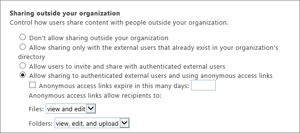 The sharing page in the classic SharePoint admin center