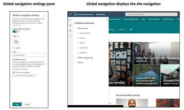 Imageofa site navigation in the global navigation tab 1