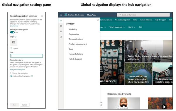 Imageofa site navigation in the global navigation tab 2