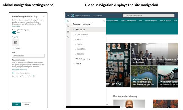 Imageofa site navigation in the global navigation tab 3