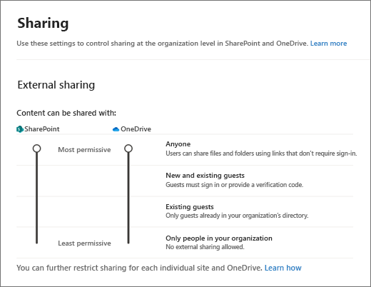 Turn external sharing on or off | Microsoft Docs