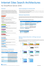Technical diagrams for SharePoint Server | Microsoft Docs