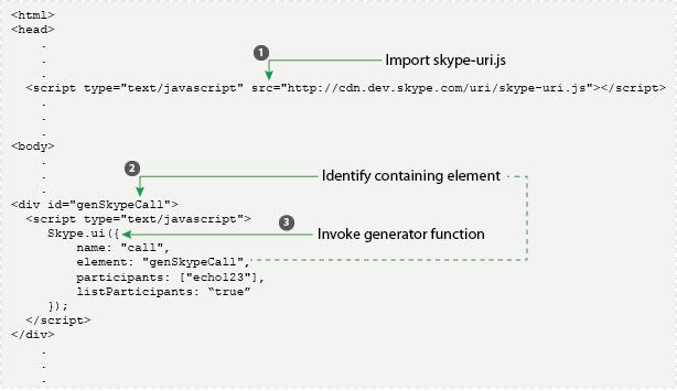 Skype URI tutorial: Web pages | Microsoft Docs