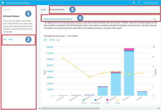 use call quality dashboard for skype for business server 2015 rh docs microsoft com SAP Dashboard Design Dashboard Reporting Examples