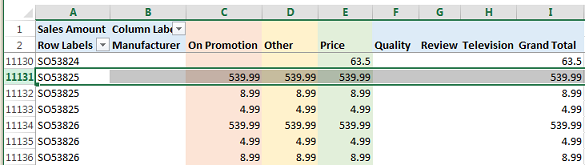 excel worksheet showing many to many aggregations