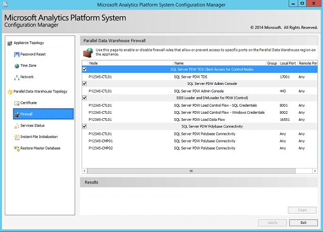 PDW firewall configuration - Analytics Platform System - SQL