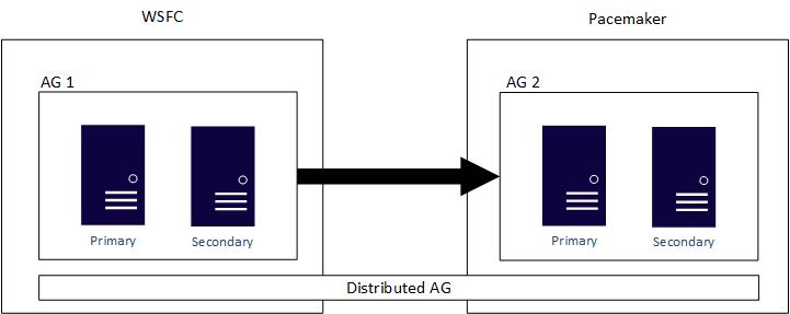 2012 server t-sql fundamentals pdf sql microsoft