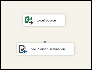 excel to sql  Import data from Excel to SQL | Microsoft Docs