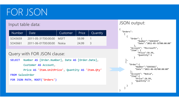 Format Query Results as JSON with FOR JSON (SQL Server