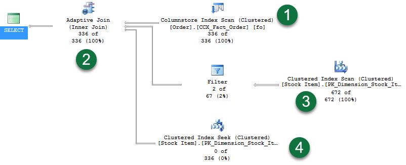 Joins (SQL Server) - SQL Server | Microsoft Docs