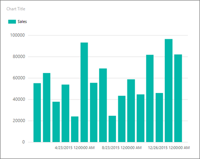 how to add horizontal category axis labels