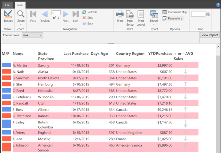 Tutorial: Introducing Expressions - SQL Server Reporting Services