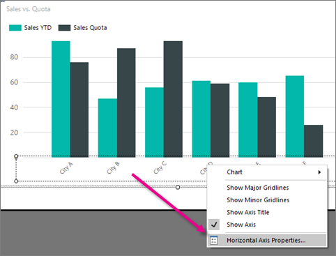 Specify an axis interval report builder and ssrs microsoft docs report builder column chart x axis labels ccuart Choice Image