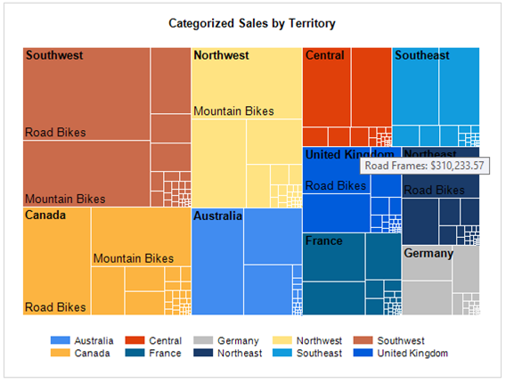Tree Map And Sunburst Charts In Reporting Services Microsoft Docs - Ssrs us map