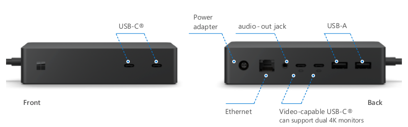 Surface Dock 2 Components