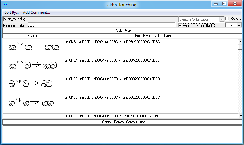 Creating and Supporting OpenType Fonts for Sinhala Script