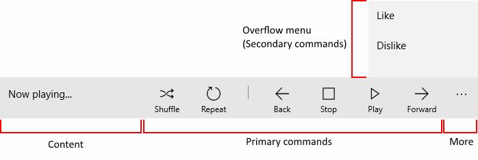 CommandBar Class (Windows UI Xaml Controls) - Windows UWP