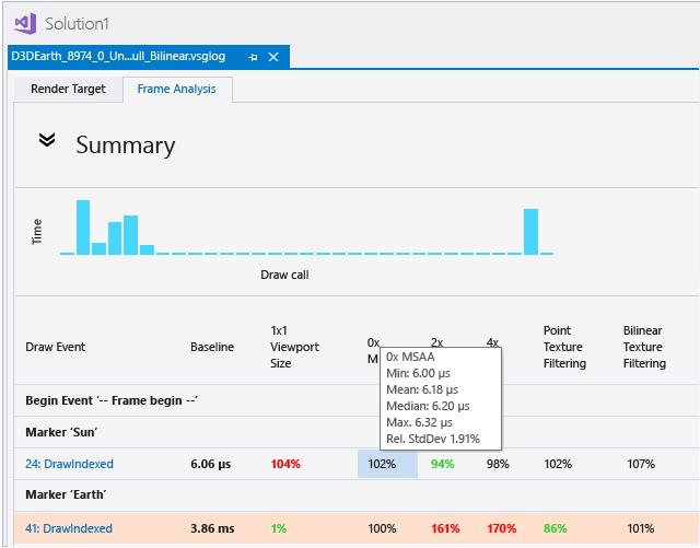 Graphics Frame Analysis - Visual Studio | Microsoft Docs