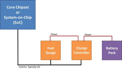 Battery and charging   Microsoft Docs