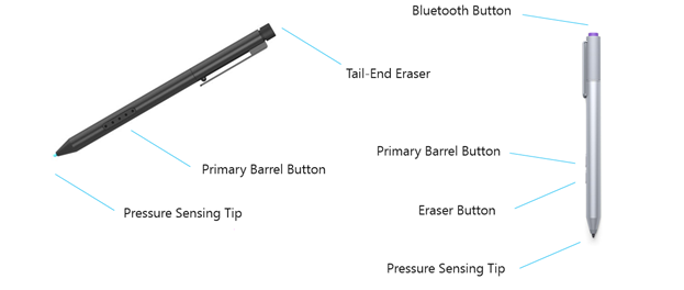 Wacom developed new styluses optimized for windows 10 and ios.