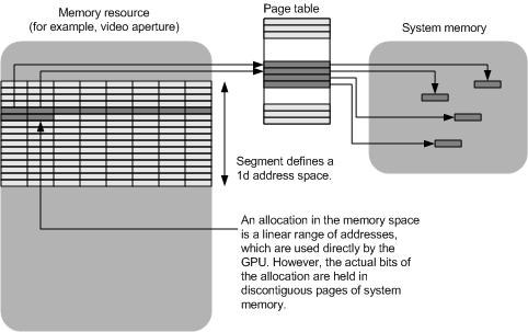 Linear Aperture Space Segments Microsoft Docs