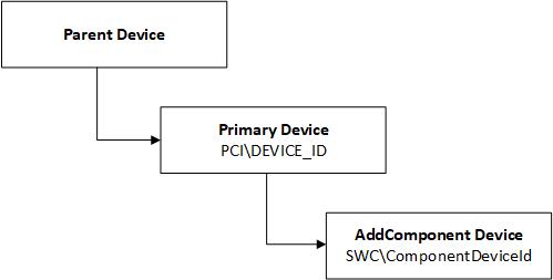 Updating Device Firmware using Windows Update - Windows drivers