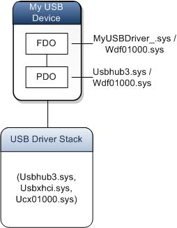 KMDF USB WINDOWS 8 DRIVER DOWNLOAD