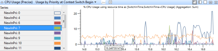 an analysis of cpu Intel® graphics performance analyzers (intel® gpa) platform analyzer visualizes the execution profile of the tasks in your code on the entire platform in this article we are going to do a walkthrough of how to do cpu-bound offline analysis of the workflow analyzing a trace capture using the intel.