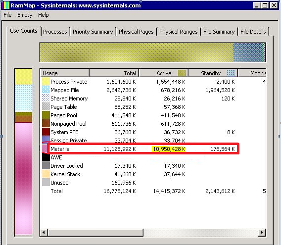 high cached memory windows 10