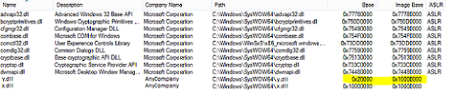Performance Tuning Remote Desktop Session Hosts | Microsoft Docs