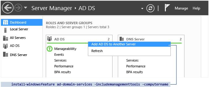 active directory tutorial pdf windows server 2012