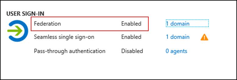 AD FS Troubleshooting - Azure AD | Microsoft Docs