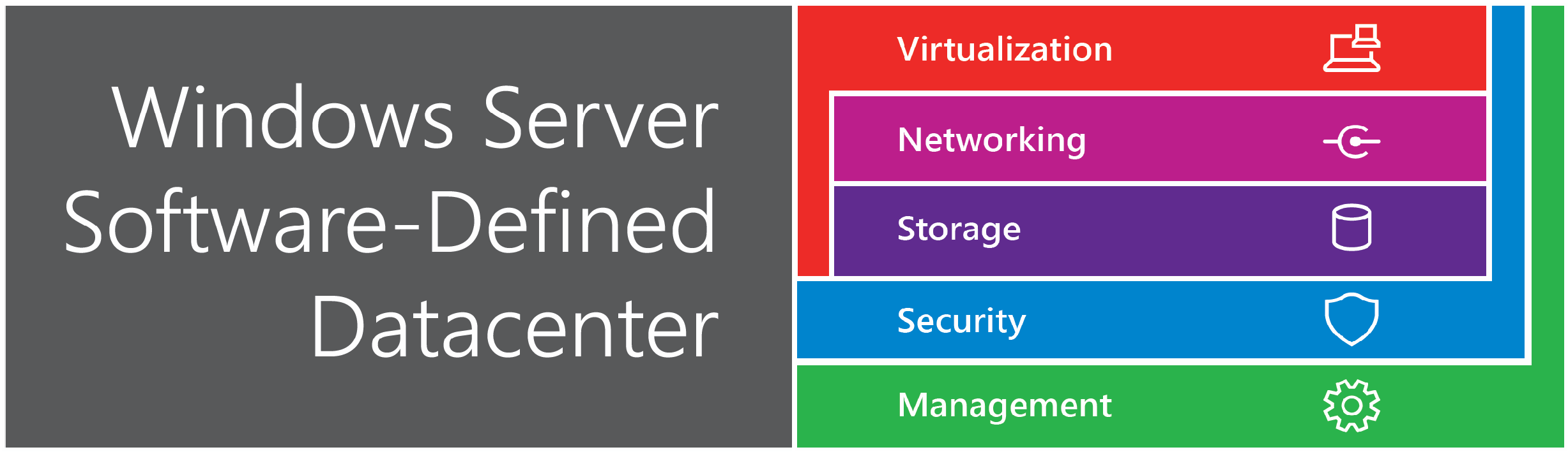 windows server software-defined datacenter | microsoft docs