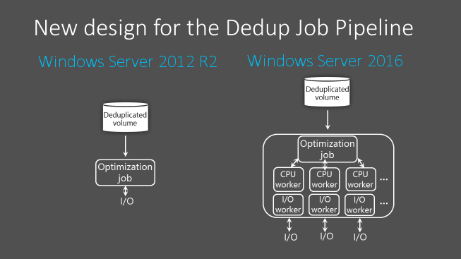 windows server 2012 r2 new features pdf