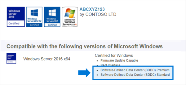 Storage Spaces Direct Hardware Requirements Microsoft Docs
