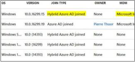 Azure AD device list