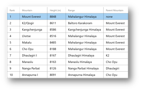 How to - Customize the DataGrid control through UI