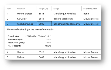How to - Display and Configure Row Details in the DataGrid