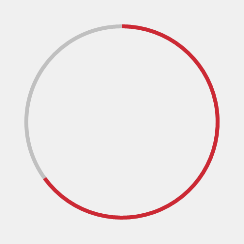 Ionic 3 Circular Progress Bar
