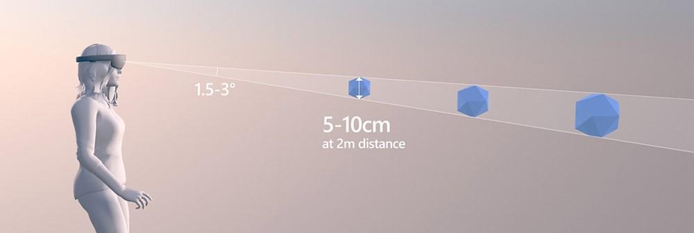 Eye Tracking Mixed Reality Microsoft Docs